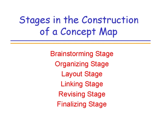 Concept Mapping For Cisc474 P Conrad