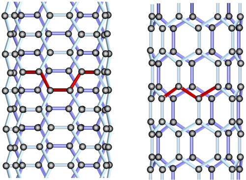 Tsu Wei Chou Heads Interdisciplinary Carbon Nanotube