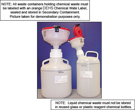 Chemical Waste Funnels Environmental Health Amp Safety