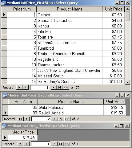 Statistics in sql median product unit price ccuart Gallery