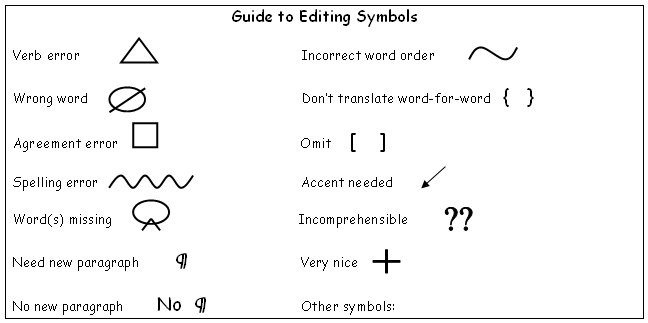 Essay correction symbols