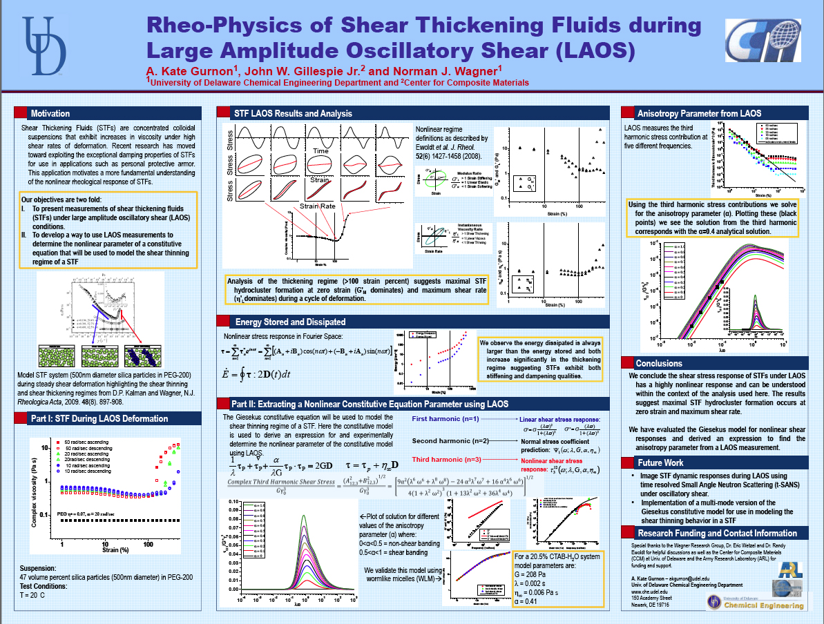 Engineering student a finalist in rheology poster competition ...
