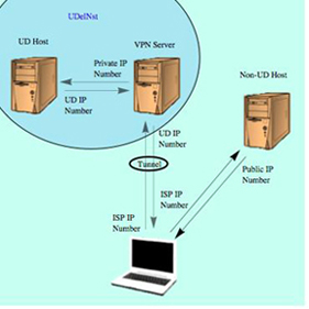 UD IT: VPN and Proxy Server