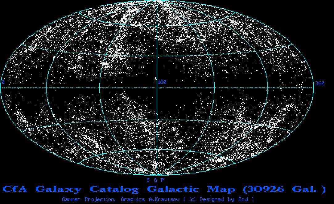 map of known galaxies - photo #17